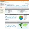 Google Analytics poderá ser bloqueado por plugin da Google