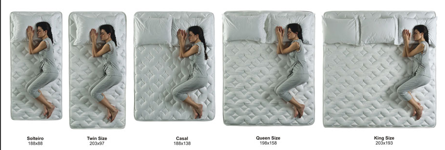 Dicas de como escolher seu novo colch o aprenda tudo for Medidas de cama super king
