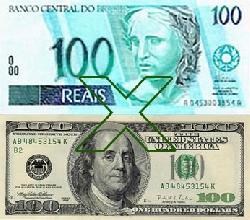 dolar versus real