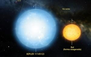O mistério do objeto mais esférico já encontrado no Universo