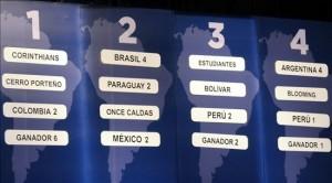 libertadores-2010-grupos