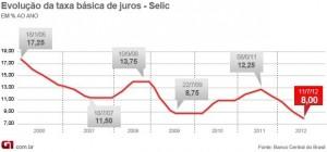 taxa-de-juros-selic-g1